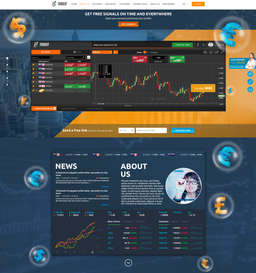 4 forex broker reviews