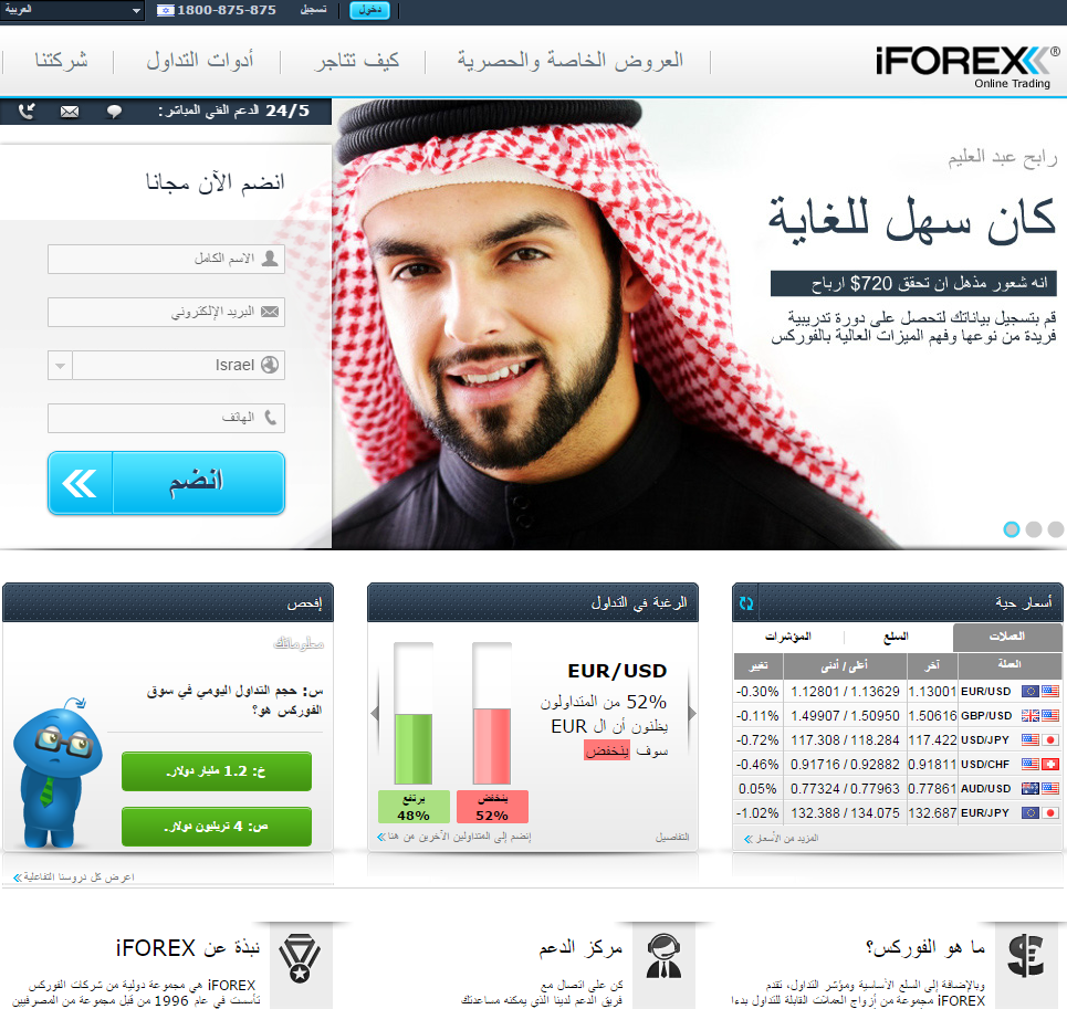 Iforex forex review