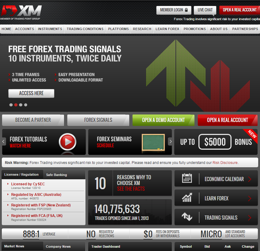 Xm forex rating